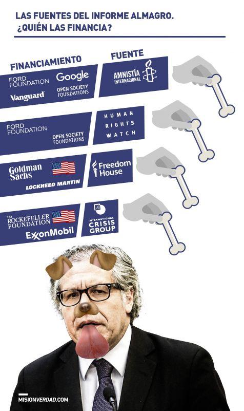 infografiea_financiamiento_almagrobaja-01